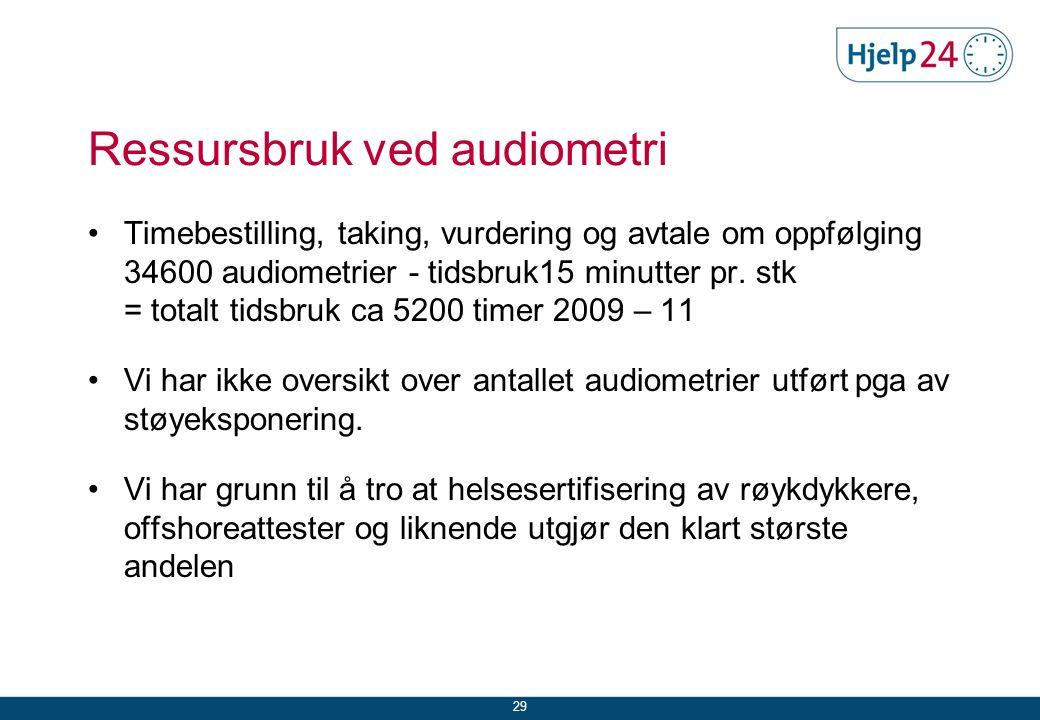 Ressursbruk ved audiometri