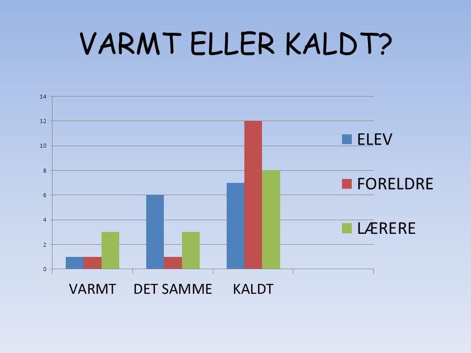 VARMT ELLER KALDT