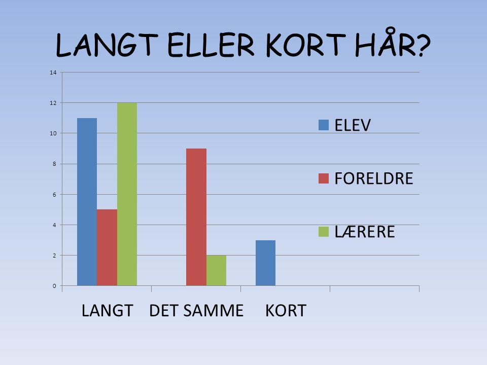 LANGT ELLER KORT HÅR