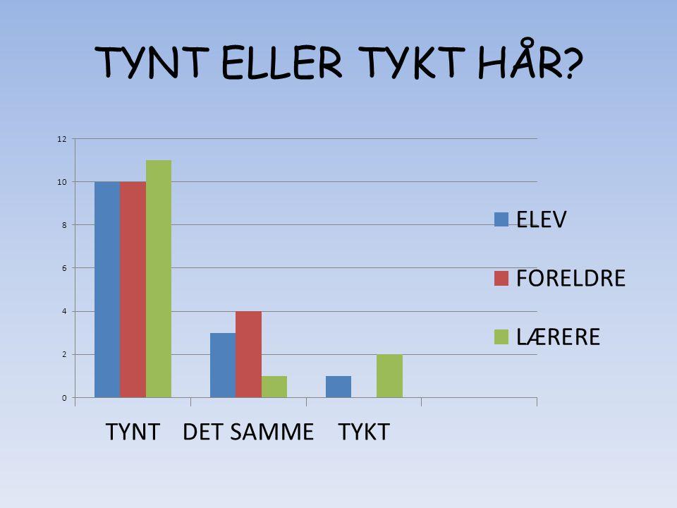 TYNT ELLER TYKT HÅR