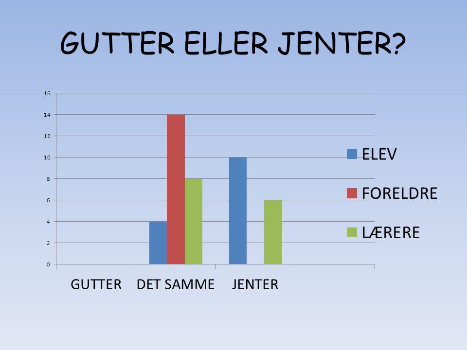 GUTTER ELLER JENTER