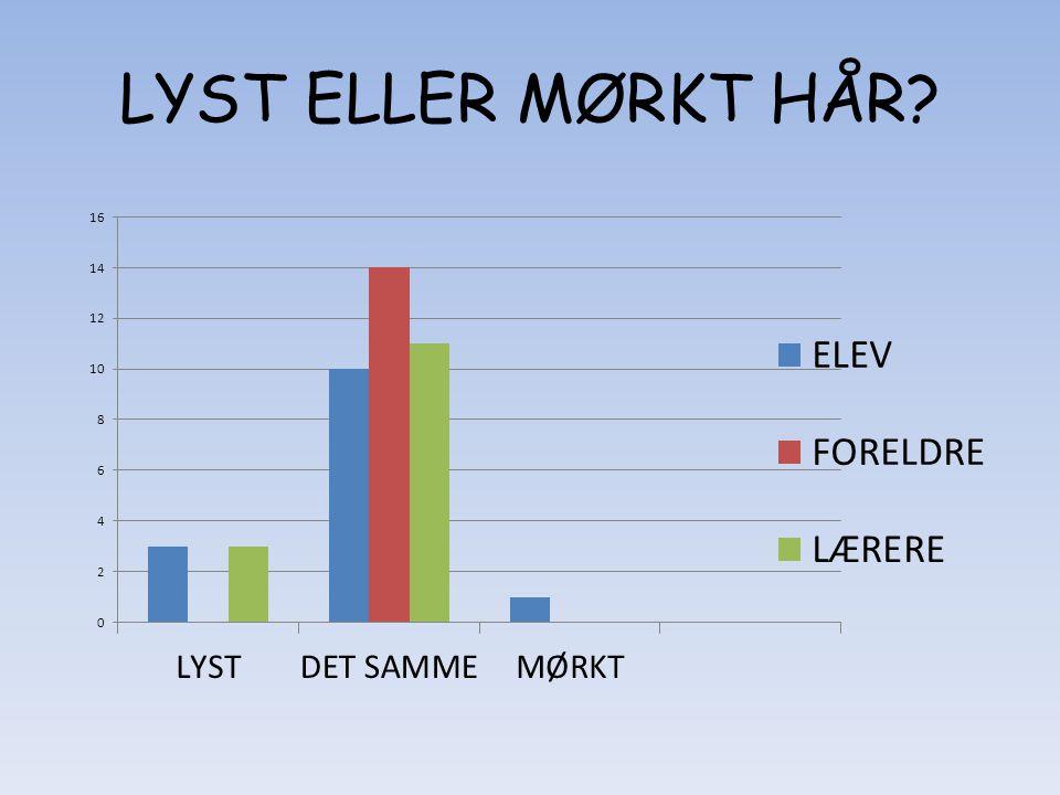 LYST ELLER MØRKT HÅR