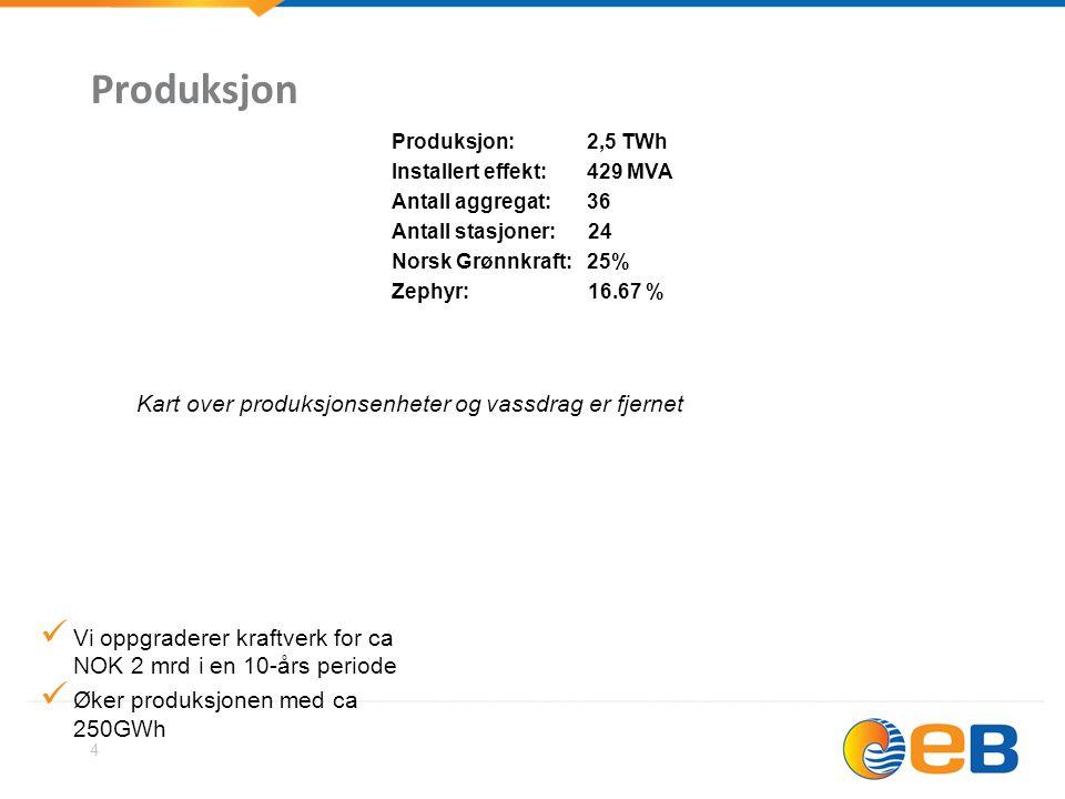 Produksjon Kart over produksjonsenheter og vassdrag er fjernet