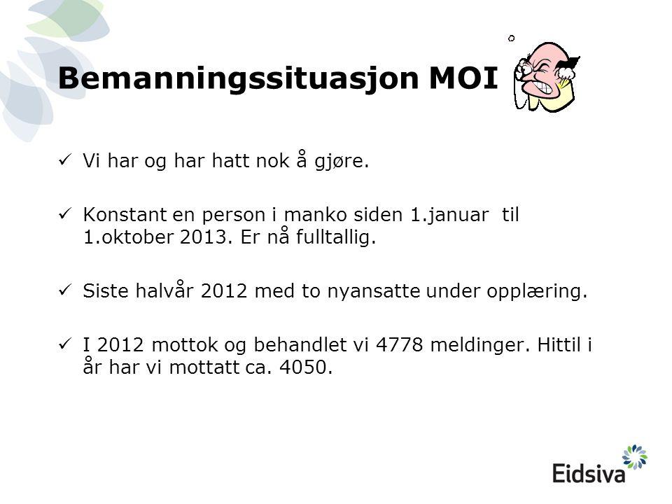 Bemanningssituasjon MOI