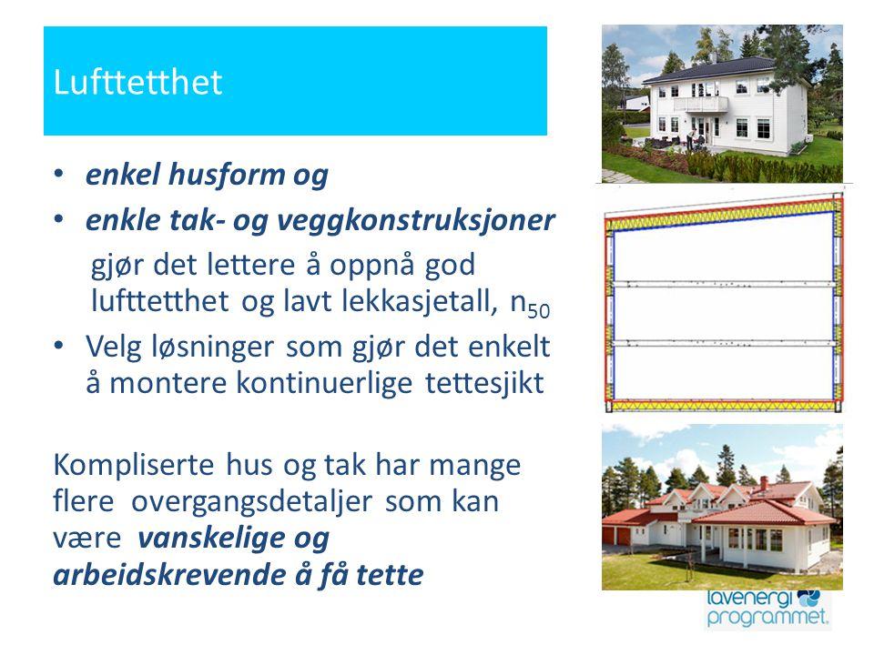 Lufttetthet enkel husform og enkle tak- og veggkonstruksjoner