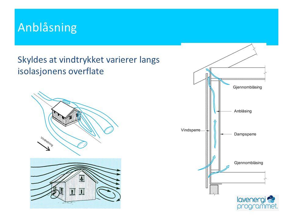 Anblåsning Skyldes at vindtrykket varierer langs isolasjonens overflate.