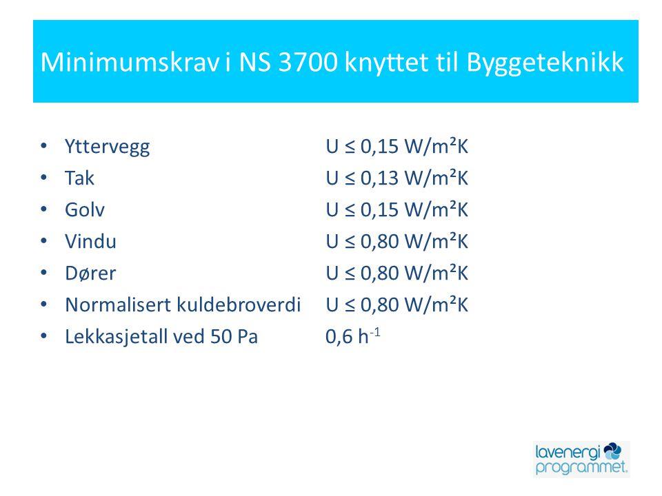 Minimumskrav i NS 3700 knyttet til Byggeteknikk