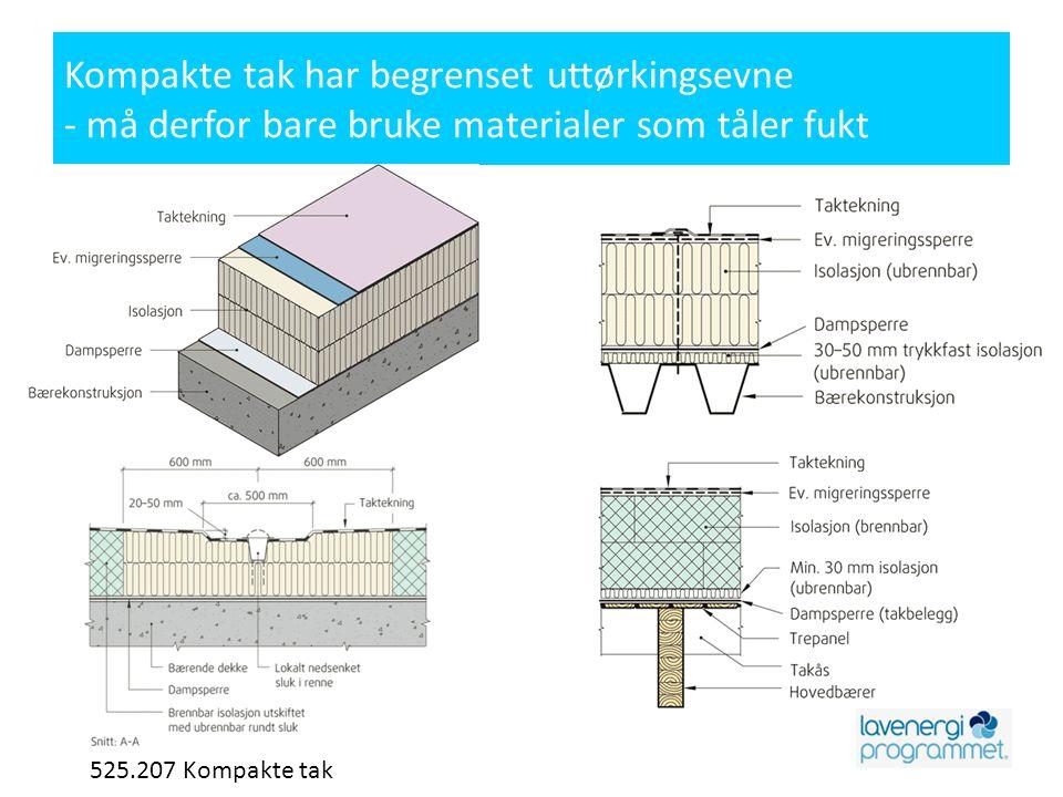 Kompakte tak har begrenset uttørkingsevne - må derfor bare bruke materialer som tåler fukt