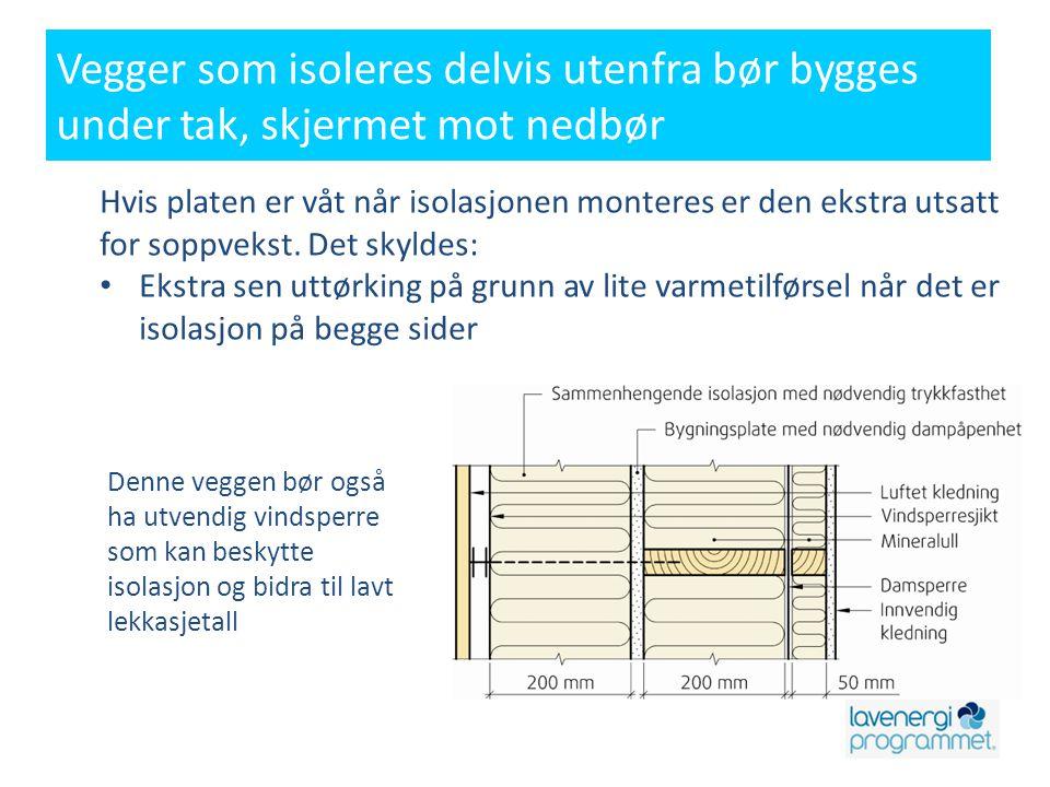 Vegger som isoleres delvis utenfra bør bygges under tak, skjermet mot nedbør