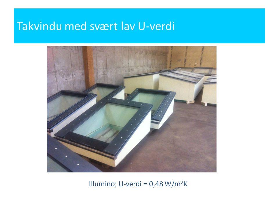 Illumino; U-verdi = 0,48 W/m2K
