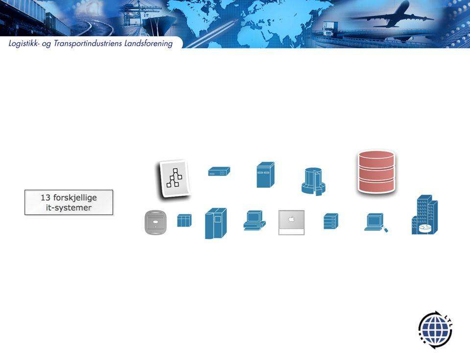 IT systemene snakker ulike språk – har ulike funksjoner knyttet opp mot ulike oppgaver i ulike land