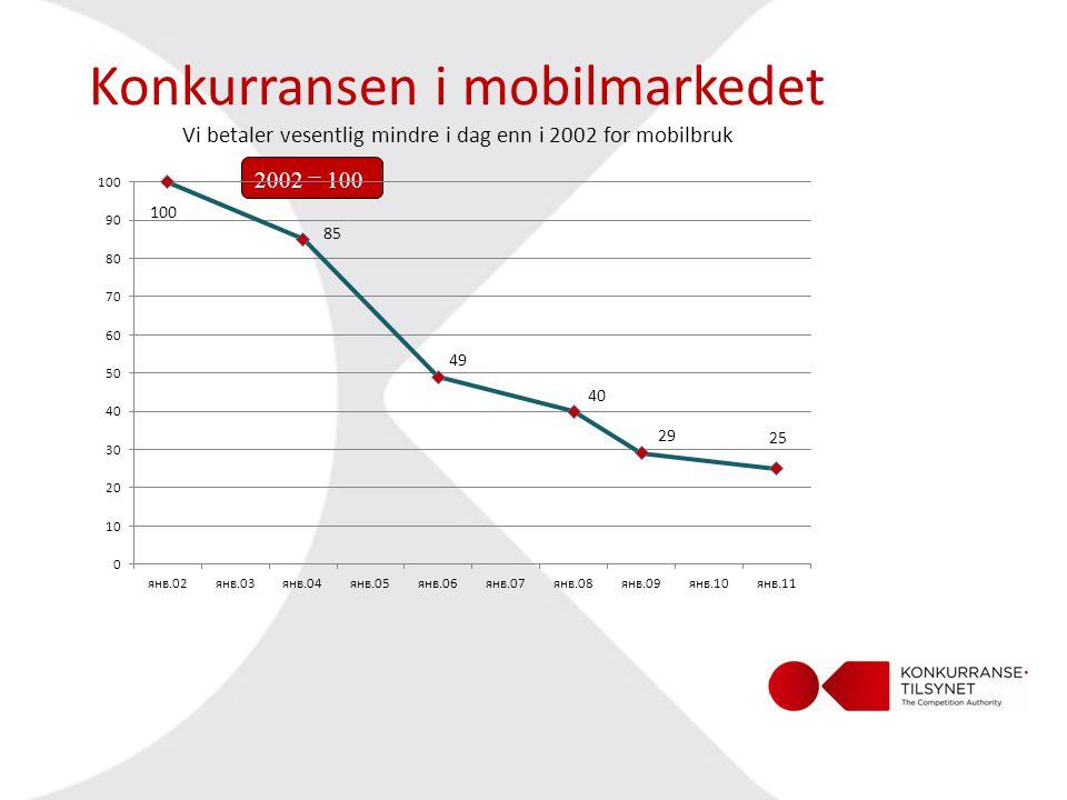 Konkurransen i mobilmarkedet Vi betaler vesentlig mindre i dag enn i 2002 for mobilbruk