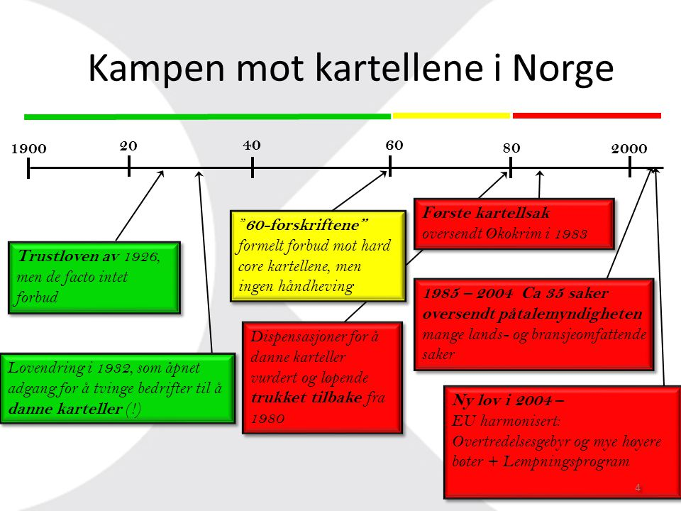 påtalemyndigheten i norge