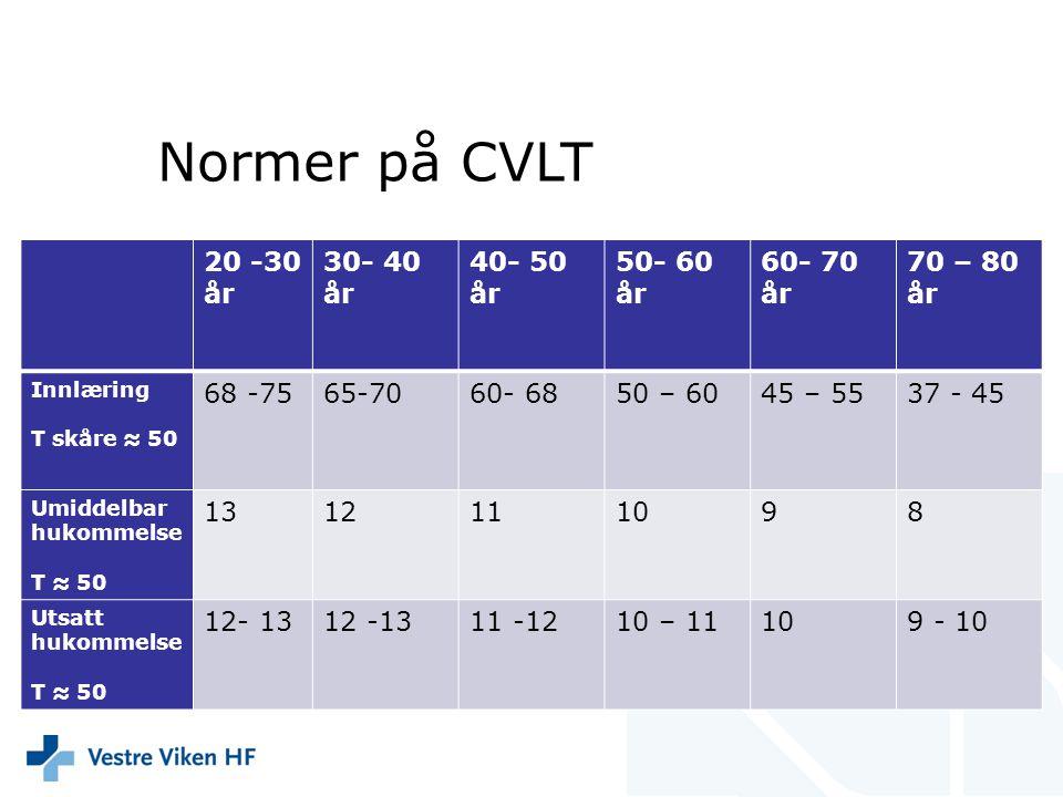 Normer på CVLT 20 -30 år 30- 40 år 40- 50 år 50- 60 år 60- 70 år