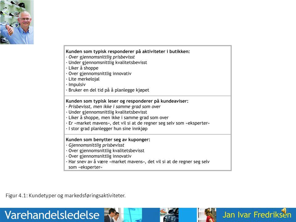 Figur 4.1: Kundetyper og markedsføringsaktiviteter.