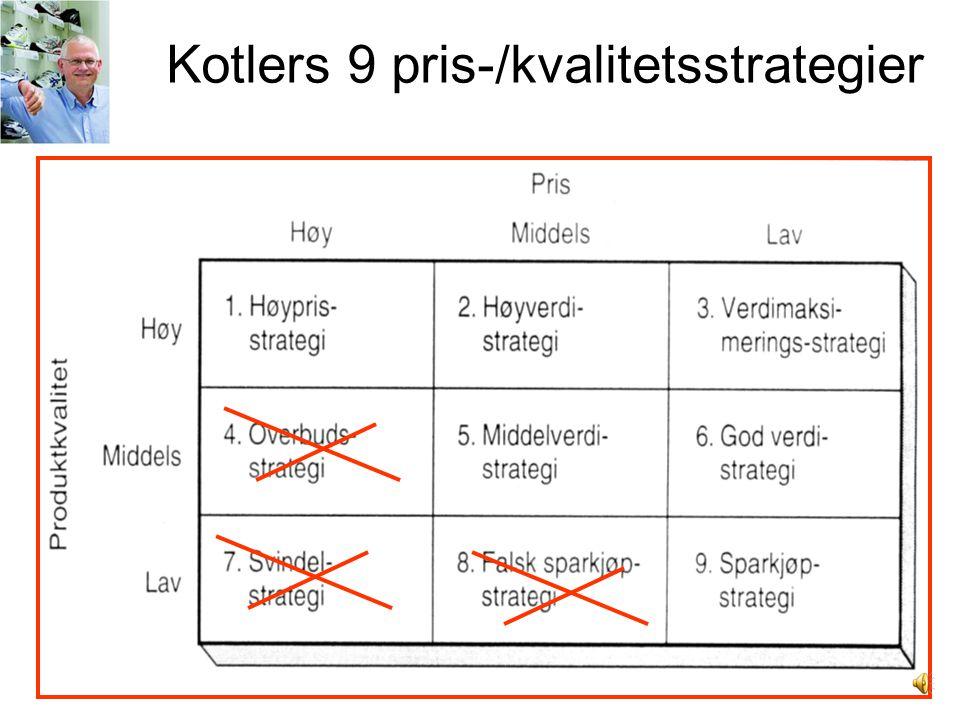 Kotlers 9 pris-/kvalitetsstrategier