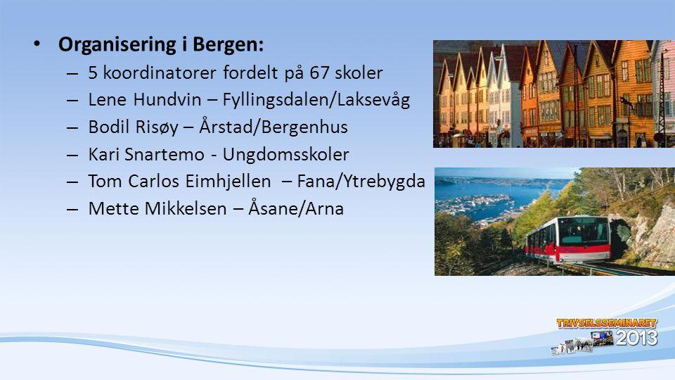 Organisering i Bergen: