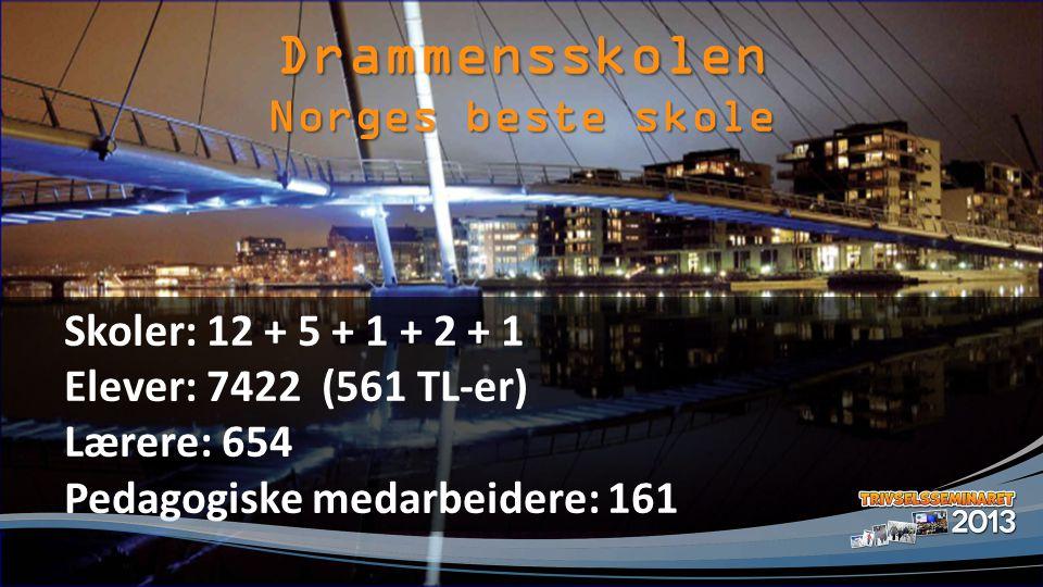 Drammensskolen Norges beste skole Skoler: 12 + 5 + 1 + 2 + 1