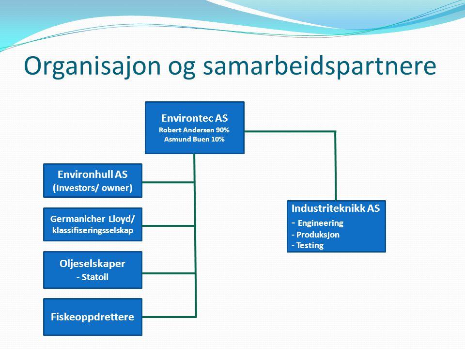 Organisajon og samarbeidspartnere