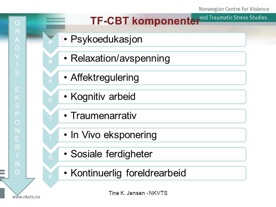 TF-CBT komponenter G R A D V I S E K P O N Tine K. Jensen - NKVTS P