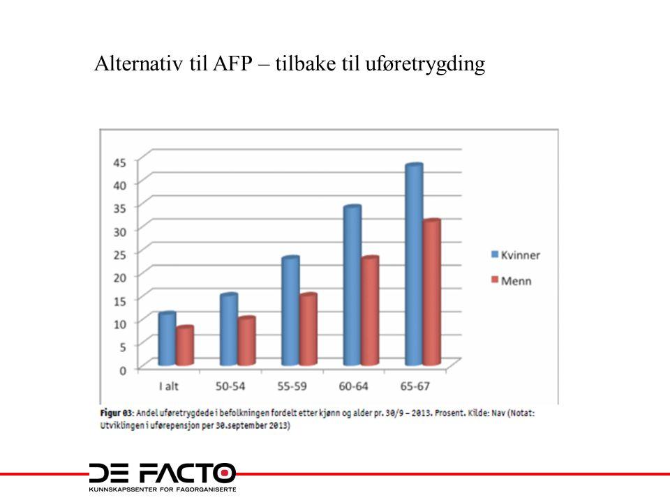 Alternativ til AFP – tilbake til uføretrygding