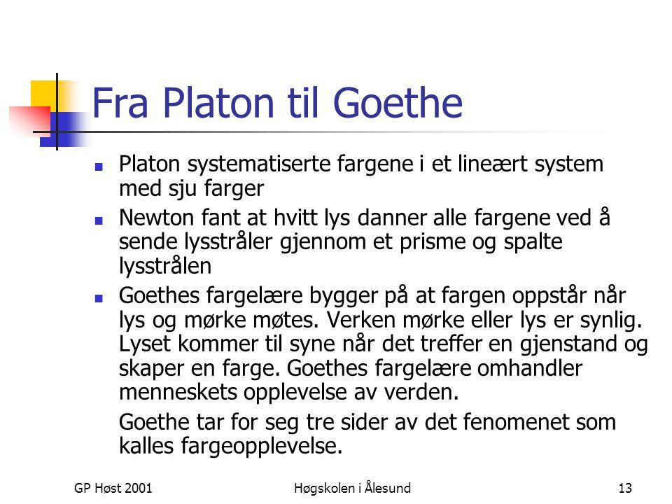 Fra Platon til Goethe Platon systematiserte fargene i et lineært system med sju farger.