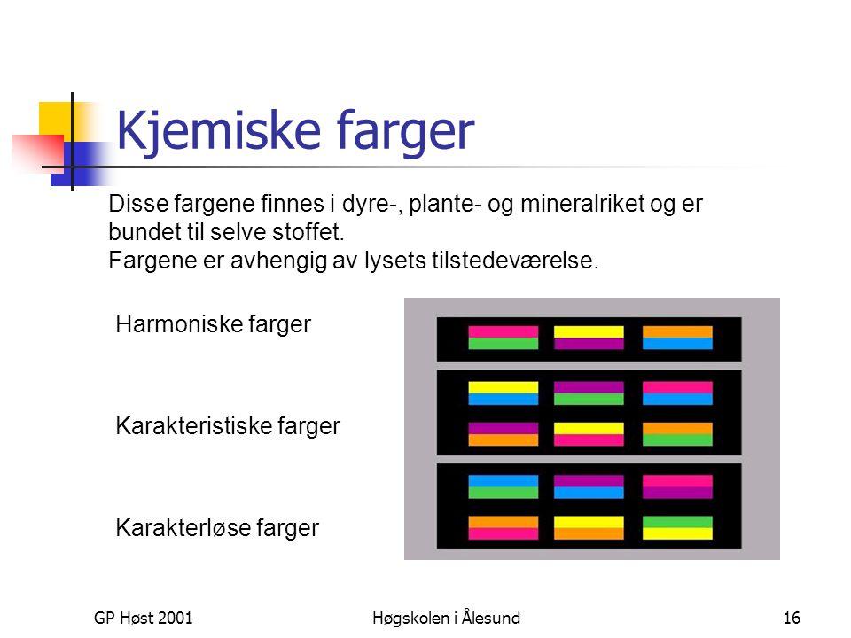 Kjemiske farger Disse fargene finnes i dyre-, plante- og mineralriket og er bundet til selve stoffet. Fargene er avhengig av lysets tilstedeværelse.