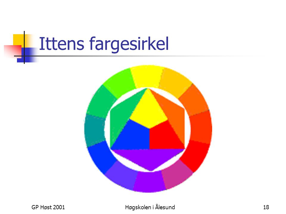 Ittens fargesirkel GP Høst 2001 Høgskolen i Ålesund
