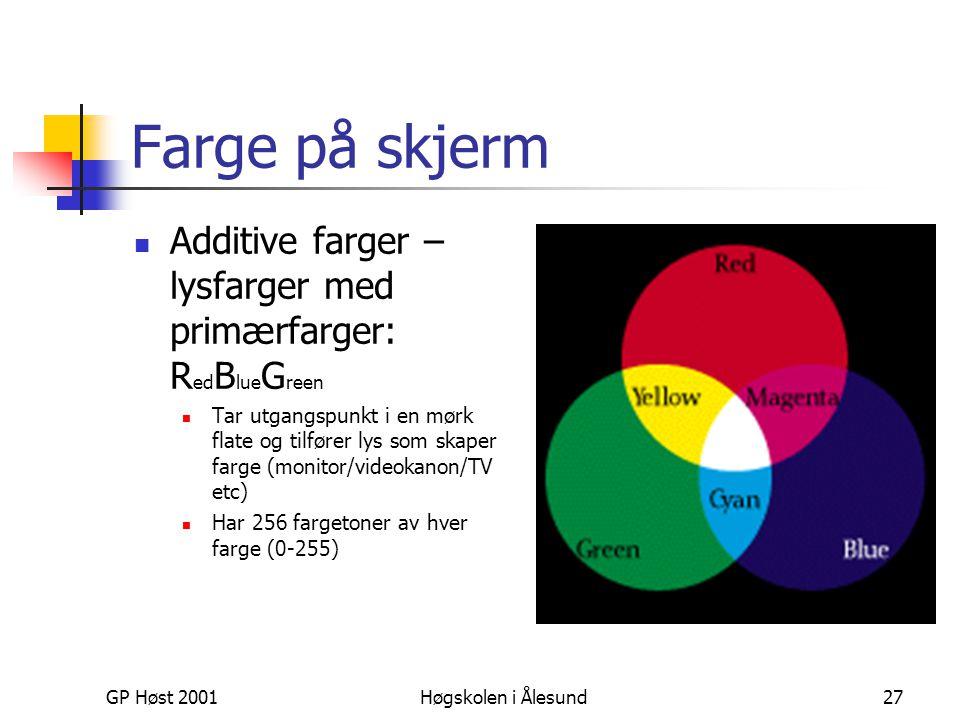 Farge på skjerm Additive farger – lysfarger med primærfarger: RedBlueGreen.