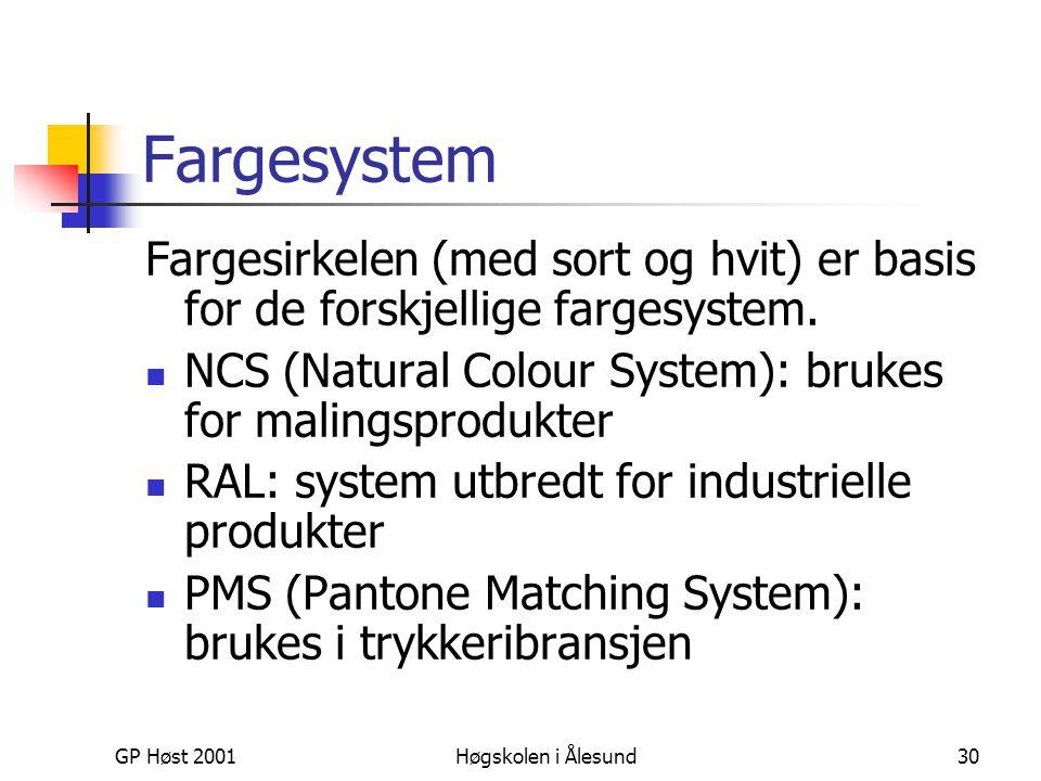 Fargesystem Fargesirkelen (med sort og hvit) er basis for de forskjellige fargesystem. NCS (Natural Colour System): brukes for malingsprodukter.