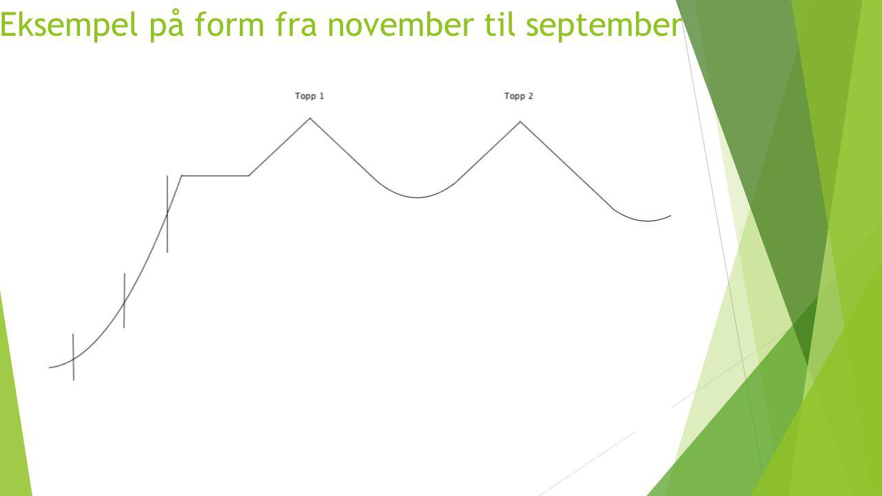 Eksempel på form fra november til september