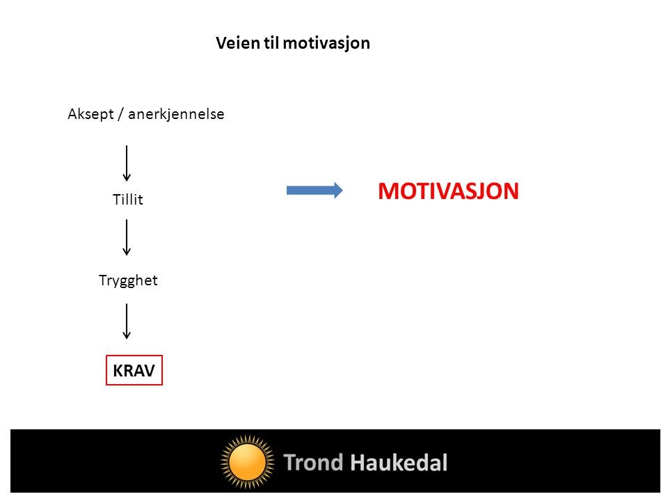 MOTIVASJON Veien til motivasjon KRAV Aksept / anerkjennelse Tillit