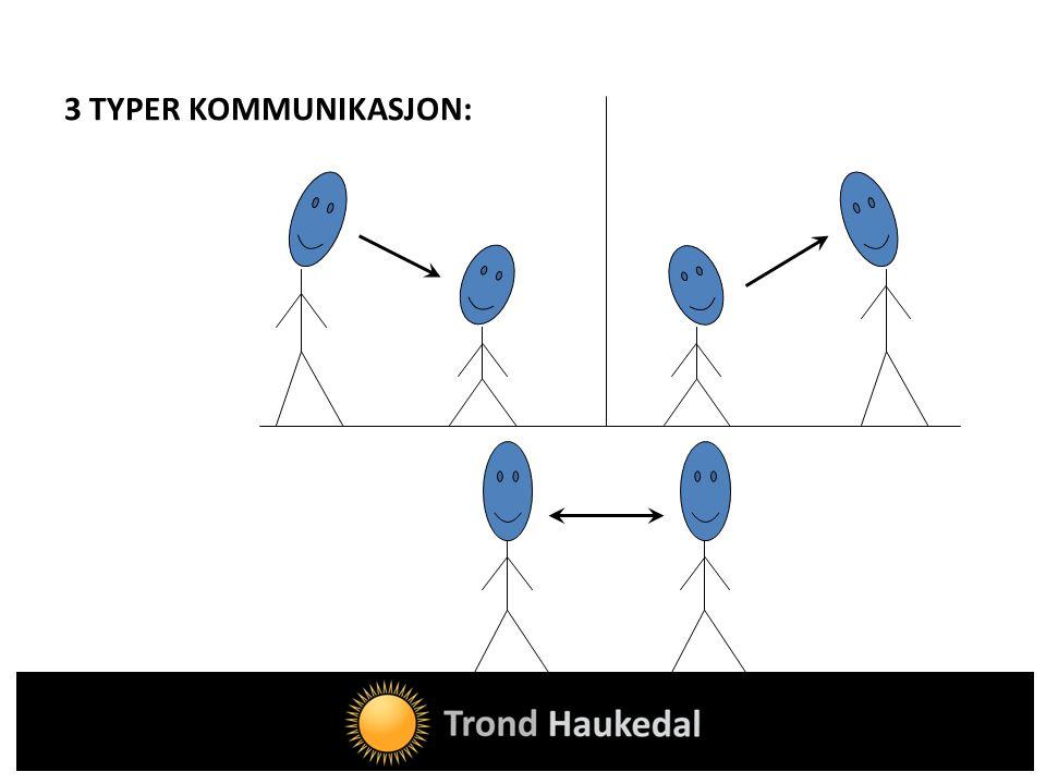 3 TYPER KOMMUNIKASJON: