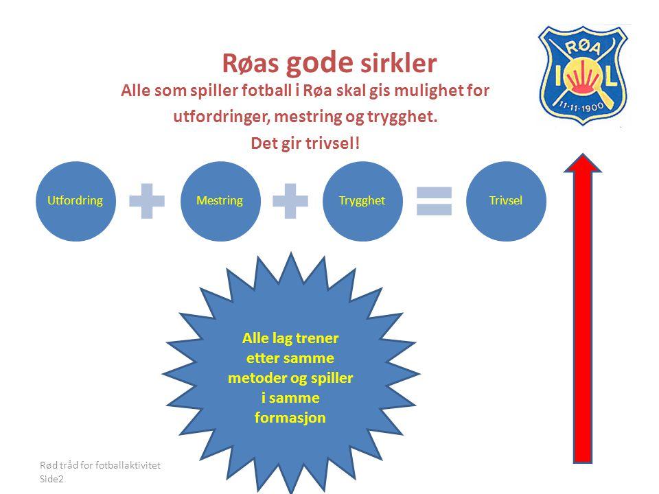 Røas gode sirkler Alle som spiller fotball i Røa skal gis mulighet for