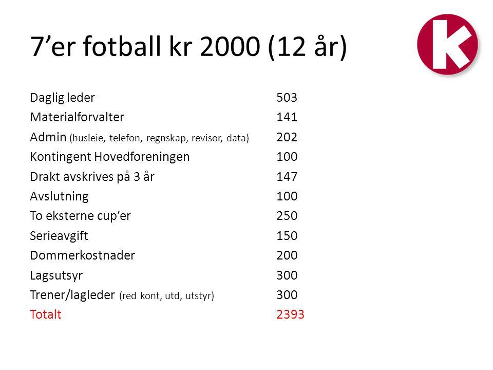 7'er fotball kr 2000 (12 år)