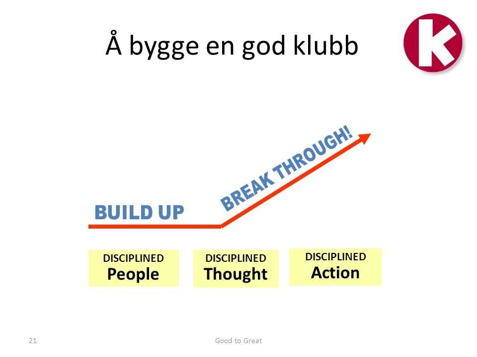 Å bygge en god klubb BUILD UP BREAK THROUGH! DISCIPLINED People