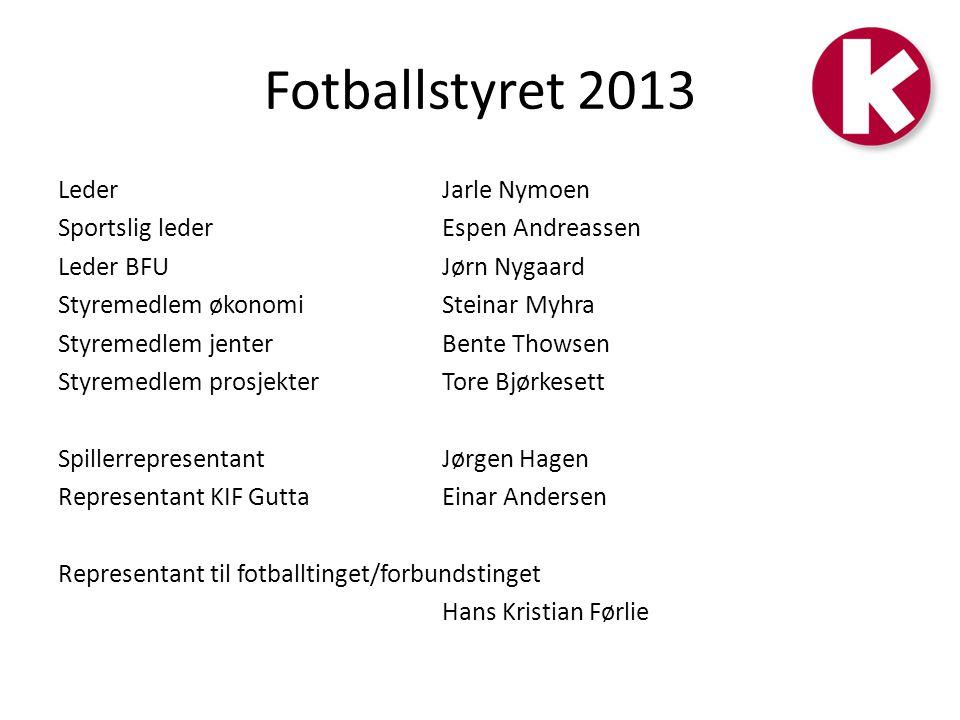 Fotballstyret 2013 Leder Jarle Nymoen Sportslig leder Espen Andreassen