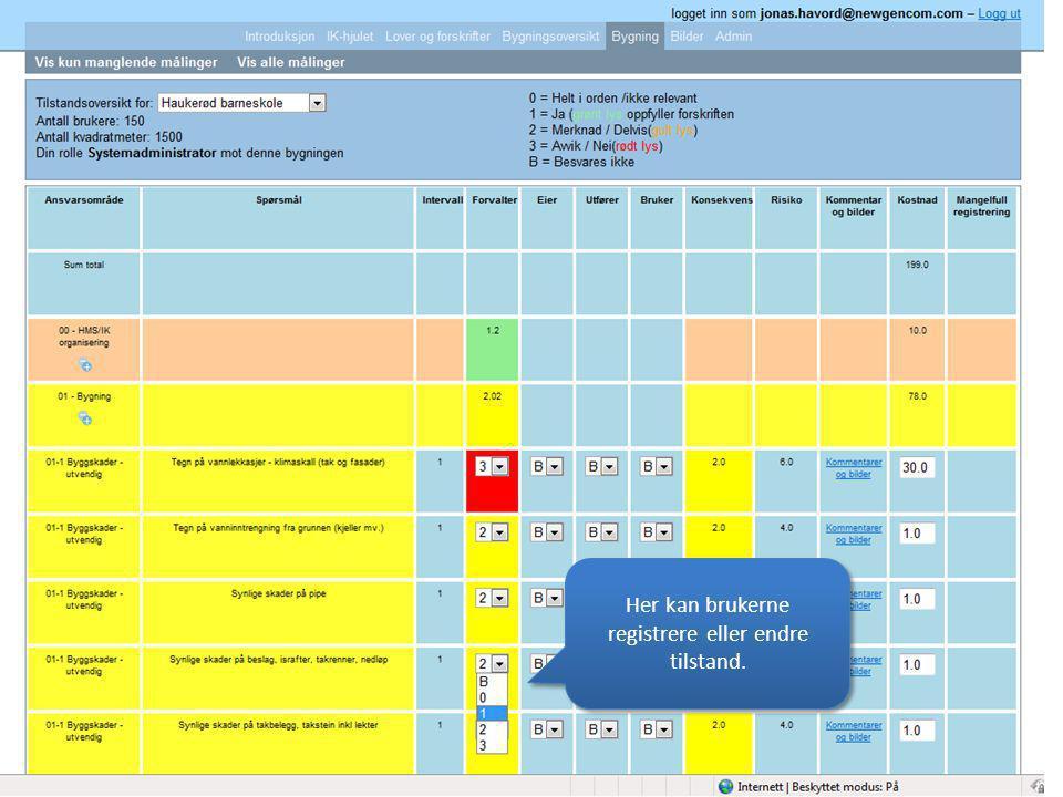 Her kan brukerne registrere eller endre tilstand.