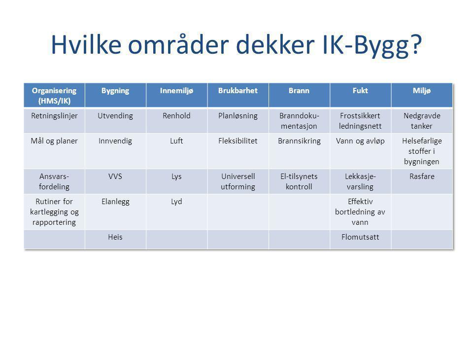 Hvilke områder dekker IK-Bygg