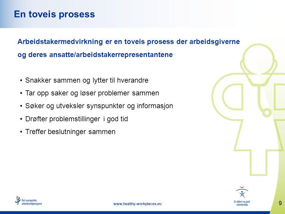 En toveis prosess Arbeidstakermedvirkning er en toveis prosess der arbeidsgiverne og deres ansatte/arbeidstakerrepresentantene.