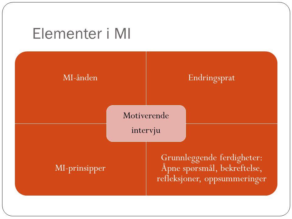 Elementer i MI Motiverende intervju MI-ånden Endringsprat