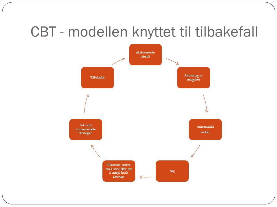 CBT - modellen knyttet til tilbakefall