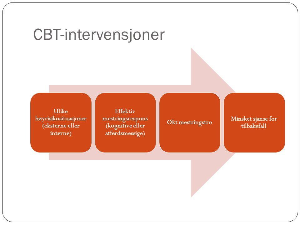 CBT-intervensjoner Ulike høyrisikosituasjoner (eksterne eller interne)