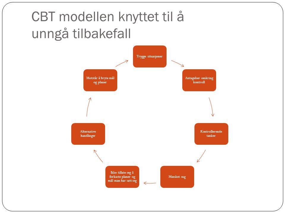 CBT modellen knyttet til å unngå tilbakefall