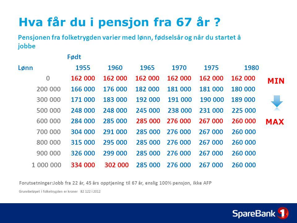 Hva får du i pensjon fra 67 år
