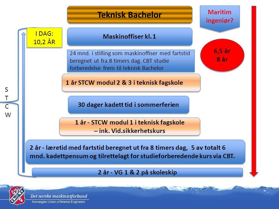 Teknisk Bachelor Maritim ingeniør I DAG: 10,2 ÅR Maskinoffiser kl. 1