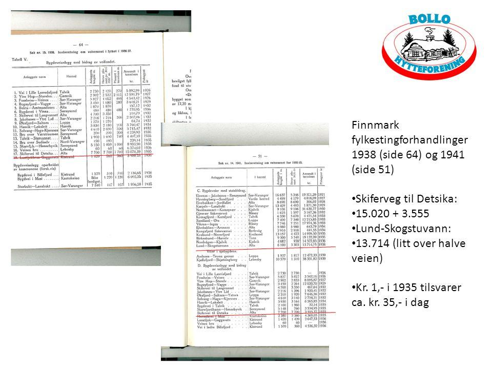 Finnmark fylkestingforhandlinger 1938 (side 64) og 1941 (side 51)