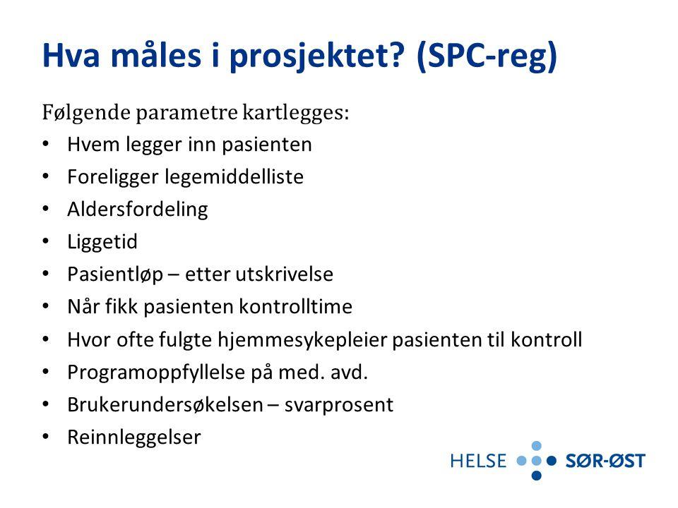 Hva måles i prosjektet (SPC-reg)
