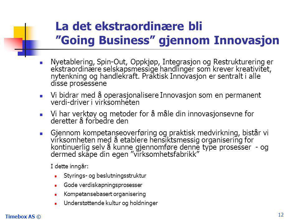 La det ekstraordinære bli Going Business gjennom Innovasjon