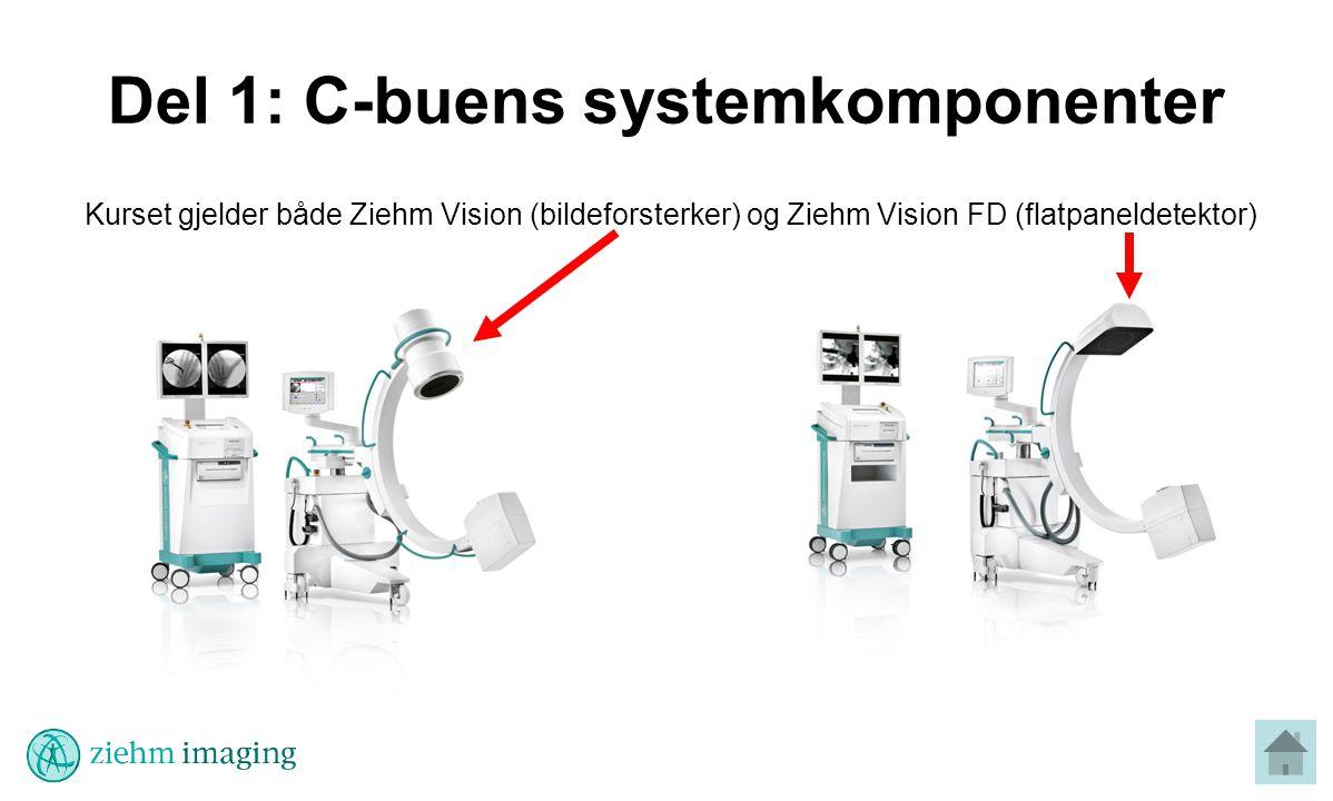 Del 1: C-buens systemkomponenter